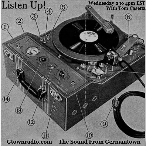 Show 248 Fig A Playlist And Archived Stream Listen Up